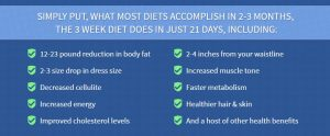 Health benefits of losing weight